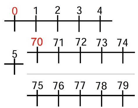 printable elementary school number line large printable numbers 1 20 images