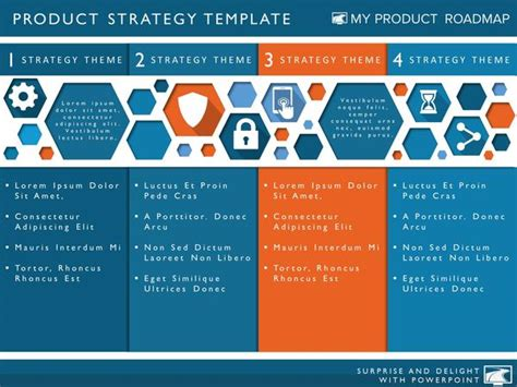 Product Strategy Template Product Ppt Template