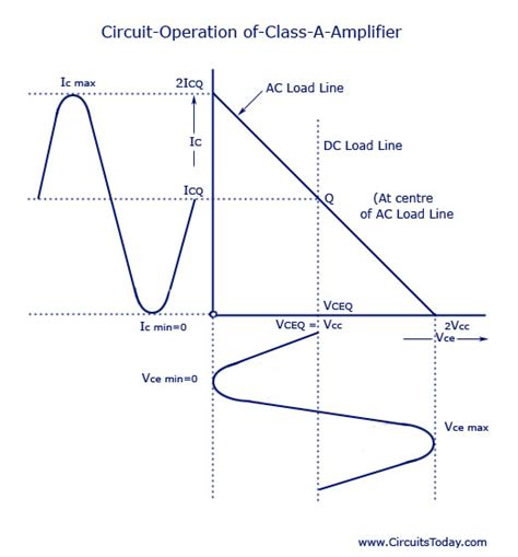 class a wiring transformer coupled class a power lifier electronic