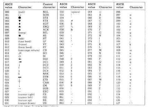 ascii tabelle arcbotics characters