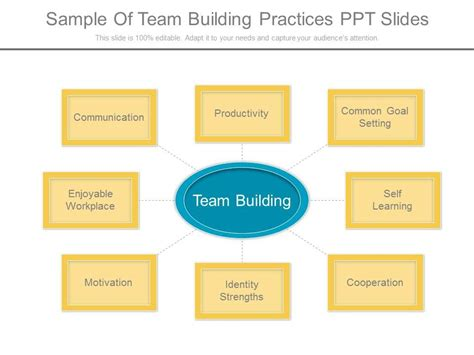 Sle Of Team Building Practices Ppt Slides Team Building Powerpoint Presentation Ppt