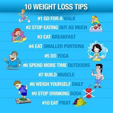 10 Tips On How To A On A Date by 17 Best Images About Weight Loss On Weight