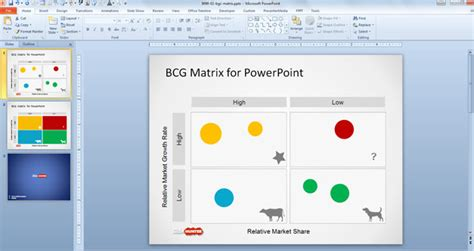 free boston consulting group matrix template for
