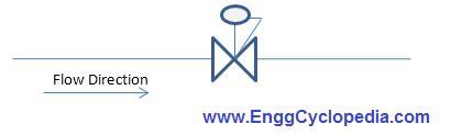 flare header design criteria how pressure regulators work enggcyclopedia