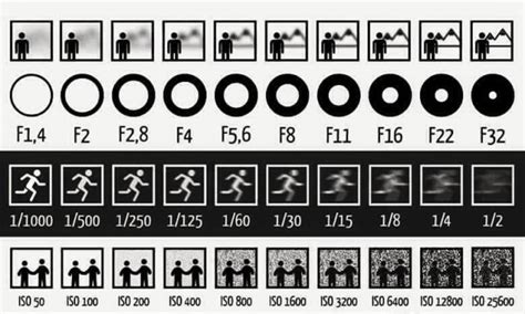 more on f stops and shutter speeds james gilmore what shutter speed and aperture to settings are best for