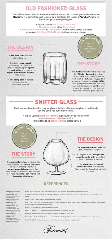 barware glasses guide the ultimate guide to glassware fairmont hotels