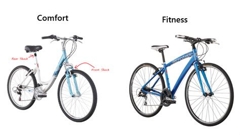 comfort bike vs mountain bike 2018 best cheap hybrid and comfort bikes top 12 bicycles