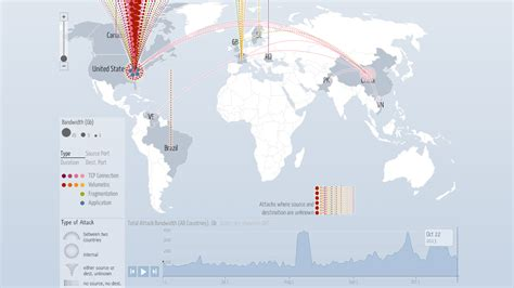 ddos map this map shows where ddos attacks are happening right now gizmodo australia