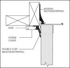 Overhead Garage Door Weather Stripping How Do I Install And Take Care Of My Exterior Frame Weatherstripping Garaga