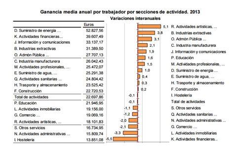 Salario Administrativo 2016 | salario base 2016 auxiliar administrativo salario base