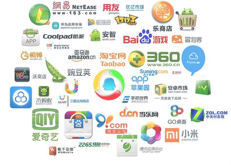 1 mobile market app store the top ten android app stores in china 2015 183 technode