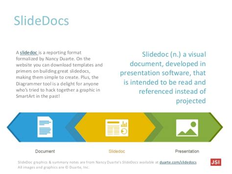 July Design Storm Slidedocs Slidedocs Duarte