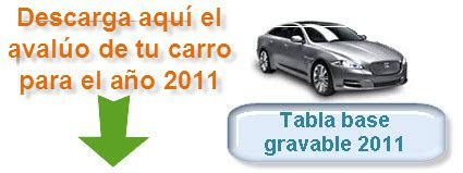 el avaluo de vehiculo 2016 pago impuestos avaluos vehiculos 2011 avaluo vehiculos 2011 tablas de