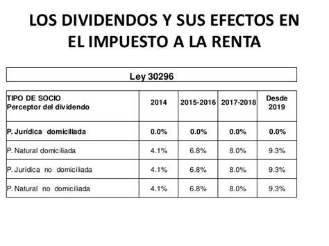 tabla impuesto renta distribucion dividendos 2014 en el ecuador tributacion en cooperativas agrarias