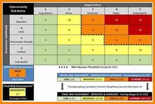 13 risk assessment matrix template excel job resumed