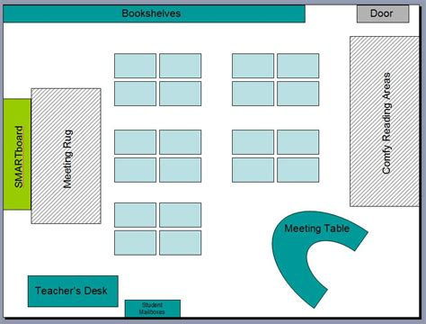 templates for the classroom the real teachr classroom seating arrangement