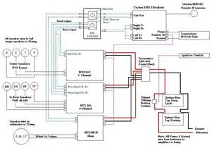 sony dsx ms60 wiring diagram sony circuit and schematic wiring diagrams for you stored