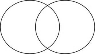 venn diagram maker unmasa dalha