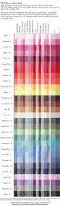 rit dye color mixing chart tutorial rit dye color chart by taeliac on deviantart