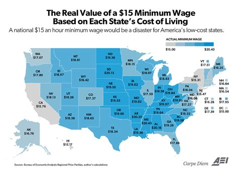 cost of living by state map what a national 15 minimum wage actually means in your state foundation for economic