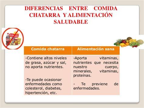 alimentos saludables y no saludables alimentos saludables vs alimentos chatarras profesora