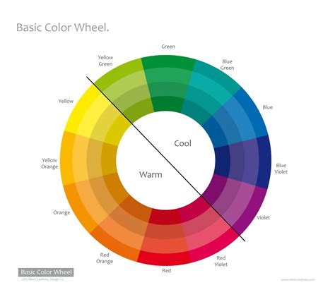 12 hour ryb color wheel with 1 shade tone and tint for each hue warm cool color divider