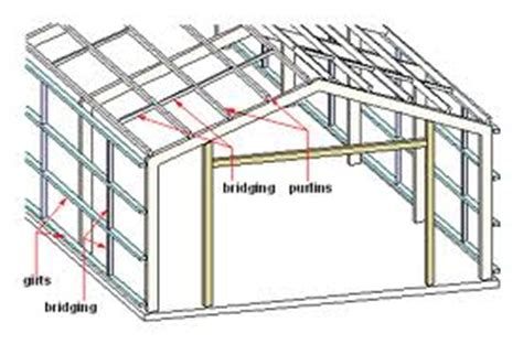 Plans To Build A Barn by Definition Of Purlins Civil Engineering Terms