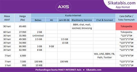 cara daftar kuota indosat murah 2018 paket internet axis murah cara daftar 2018 sikatabis com