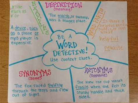 theme synonym definition 616 best images about mystery unit theme ideas on