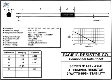 load resistor define resistor definition dictionary 28 images rheostat definition of rheostat by the free