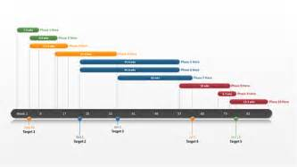 Excel Project Timeline Template by 3 Free Project Timeline Templates Excel Excel Xlts