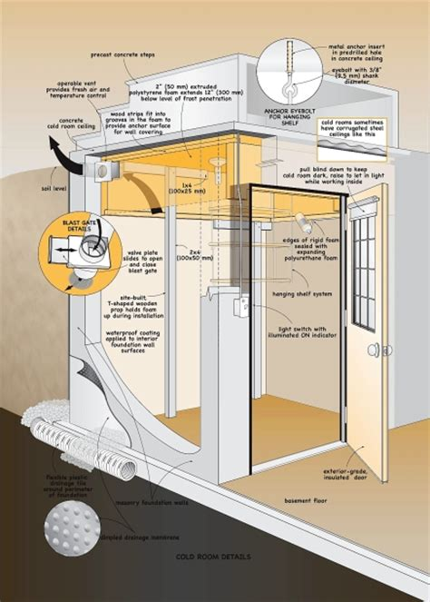 basement cold room design cold room fix satisfies the urge to preserve