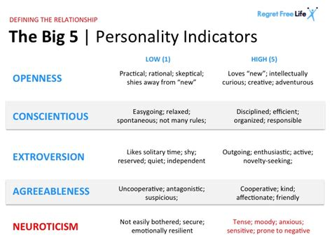 big five personality test the big five personality traits mfawriting332 web fc2
