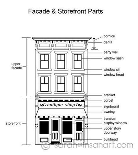 building parts diagram