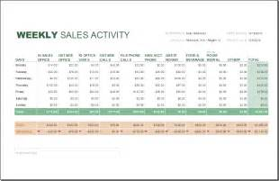 daily sales report template excel free daily weekly and monthly sales report templates word