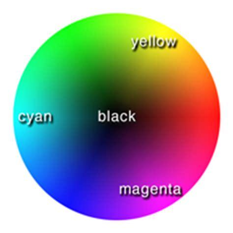 subtractive color wheel petitpoix color theory 101