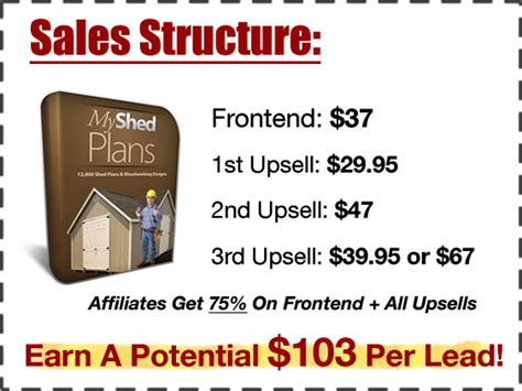 woodworking affiliate programs our initial tests on the clickbank marketplace has