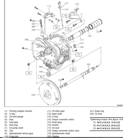 subaru automatic transmission subaru manual transmission diagram subaru free engine