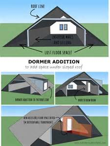 Dormer Additions Plans 1000 Ideas About Second Story Addition On