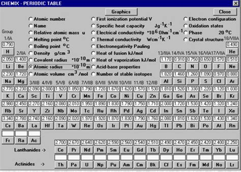 Atom Size Periodic Table by Periodic Table Atom Structure New Calendar Template Site