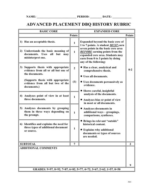 act essay scoring rubric term paper academic service llhomeworklbwf