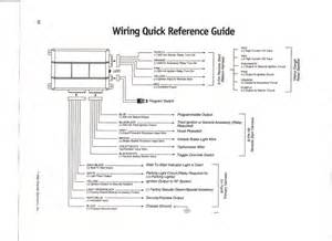 dei vehicle wiring diagram dei get free image about wiring diagram