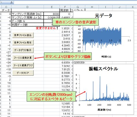 excel 2010 fft tutorial learning fourier transform with excel in japanese