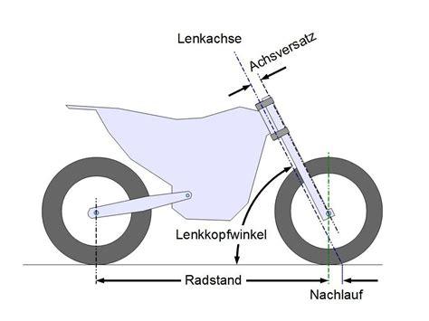 Motorrad Gabel Nachlauf by Ultramoto Ktm 690