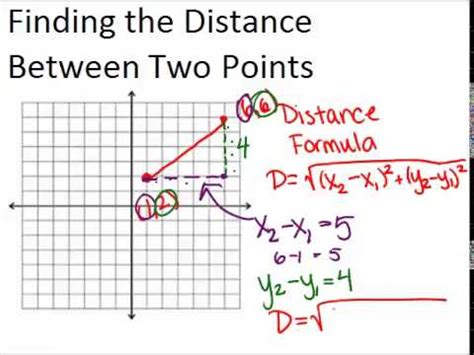 applications of the distance formula ( video ) | geometry