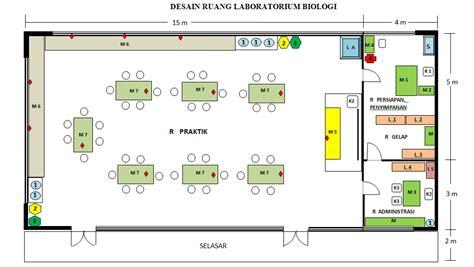 layout susunan meja rapat makalah teknik laboratorium
