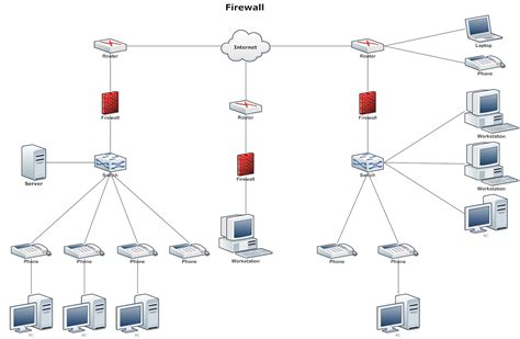 Network Discovery Diagram Software