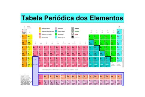 br tavola periodica aula 4 tabela peri 243 dica
