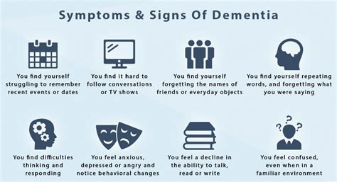 dementia symptoms what are the signs of dementia in common and how the treatments are all to health