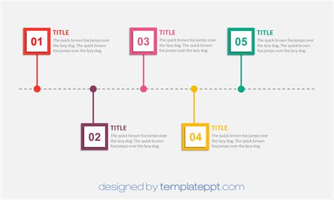 powerpoint timeline animation template gallery